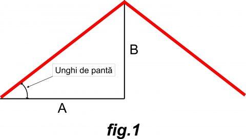 Plan de montaj al acoperisului - fig.1