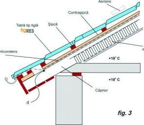 Plan de montaj al acoperisului - fig.3