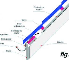 Plan de montaj al acoperisului - fig.6a